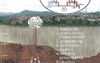 Elektřina z geotermální energie