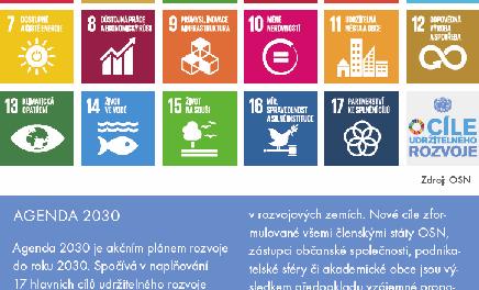 Indikátory pro Agendu 2030