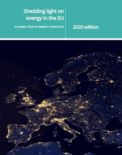 Digitální publikace o energii v EU byla aktualizována