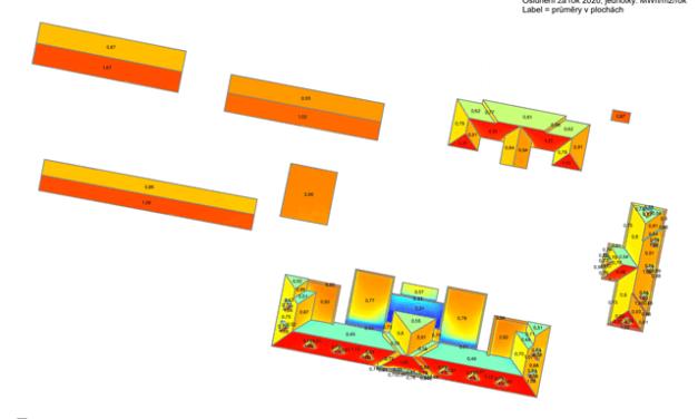 Kladno, Kuřim či Brno řeší využití fotovoltaiky na městských střechách. Pomáhá jim analýza oslunění z leteckých snímků