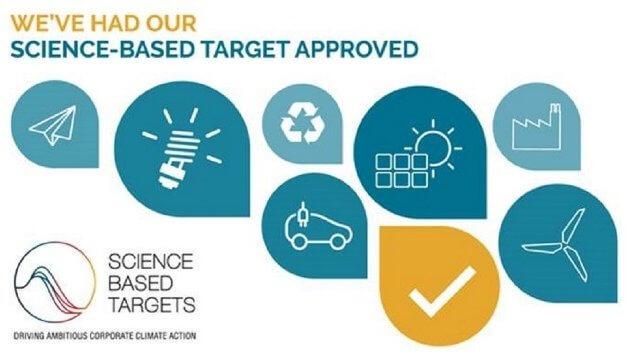 Jak nakupovat udržitelněji? Centrum Černý Most spouští inspirativní kampaň Eco Sense