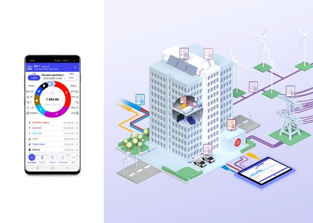 Bytové konto propojuje a digitalizuje procesy, které souvisejí s náklady,  administrativou a technickou správou bytových domů a bytů v nich